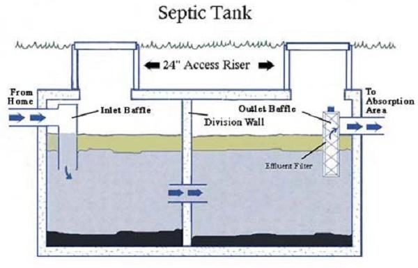 mantemiento de fosas septicas y vacaciado de pozos septicos bizkaia