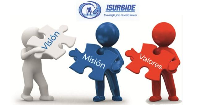mision vision valores isurbidide tecnologia saneamiento